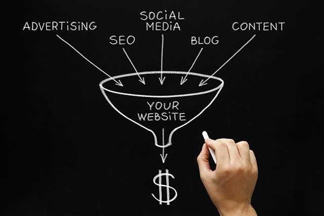 Advantage of websites