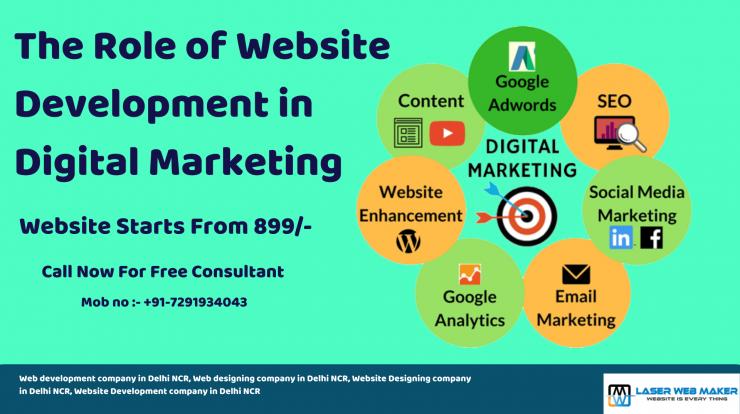 The Role of Website Development in Digital Marketing