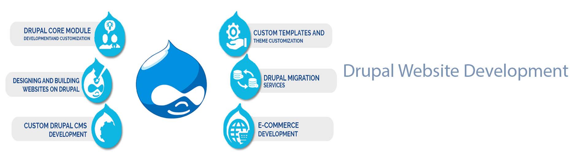 drupal-websitedevelopment-company